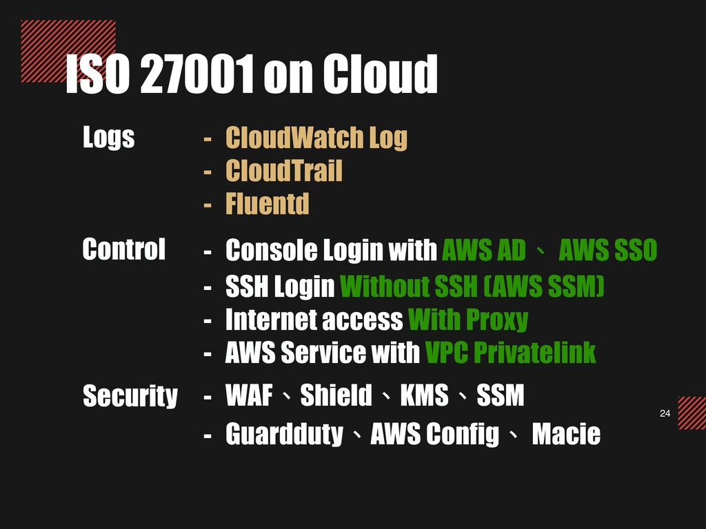 24 ISO 27001 on Cloud Logs - CloudWatch Log - C...