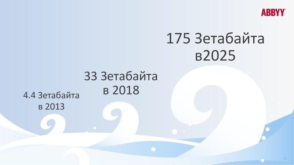 7 33 Зетабайта в 2018 4.4 Зетабайта в 2013 175 ...