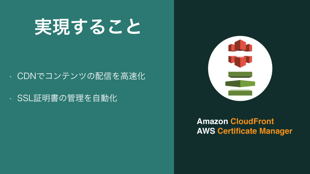 Amazon CloudFront AWS Certificate Manager w $%/Ͱ...