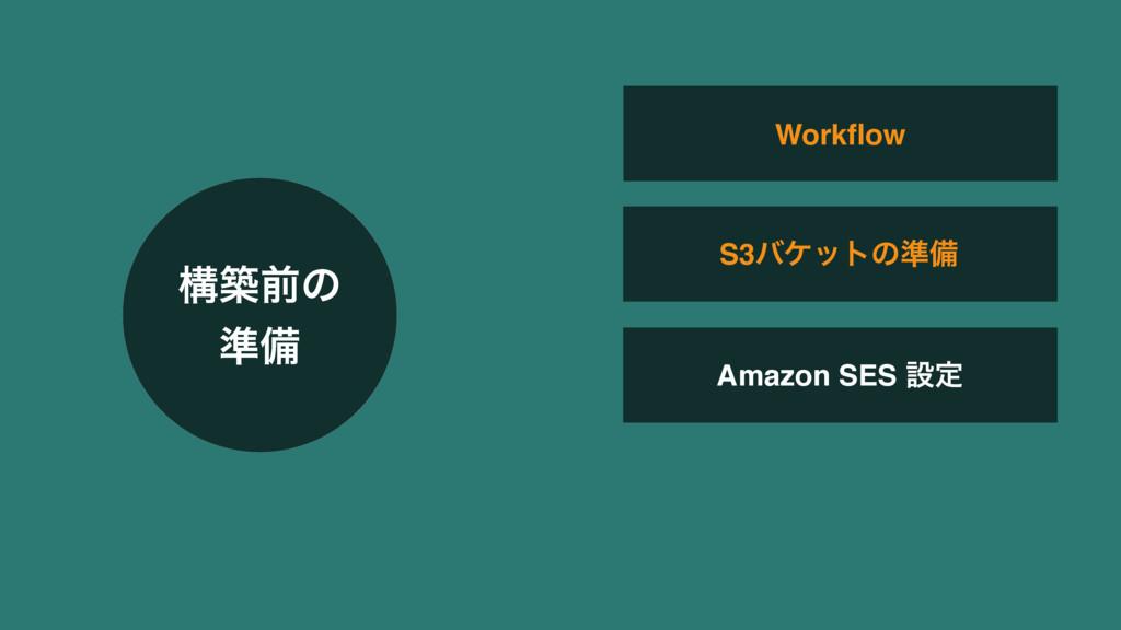 Amazon SES ઃఆ Workflow S3όέοτͷ४උ ߏஙલͷ ४උ
