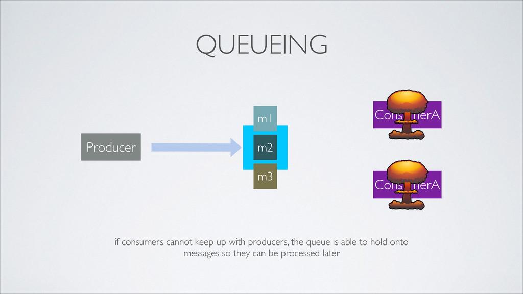 Q m1 Producer ConsumerA ConsumerA m2 if consume...