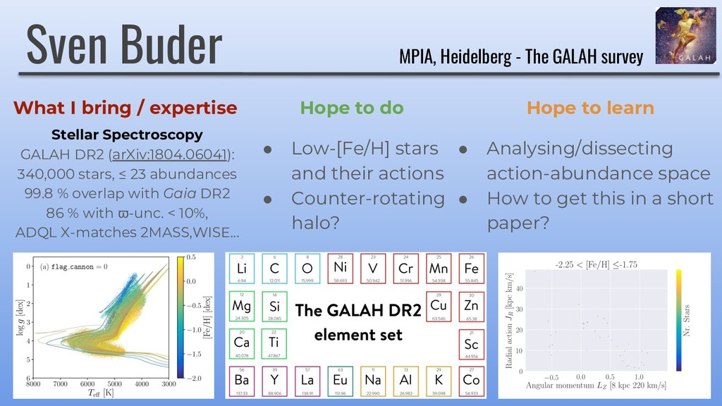 Sven Buder MPIA, Heidelberg - The GALAH survey ...