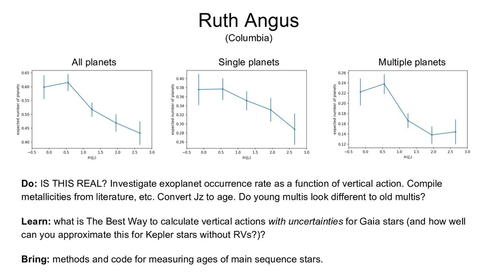 Ruth Angus (Columbia) Do: IS THIS REAL? Investi...