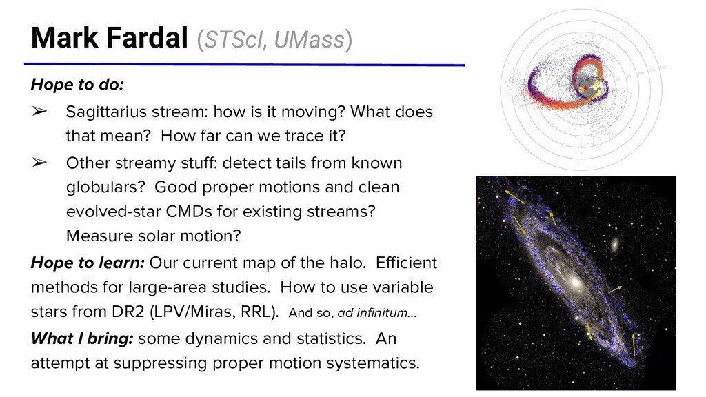 Mark Fardal (STScI, UMass) Hope to do: ➢ Sagitt...