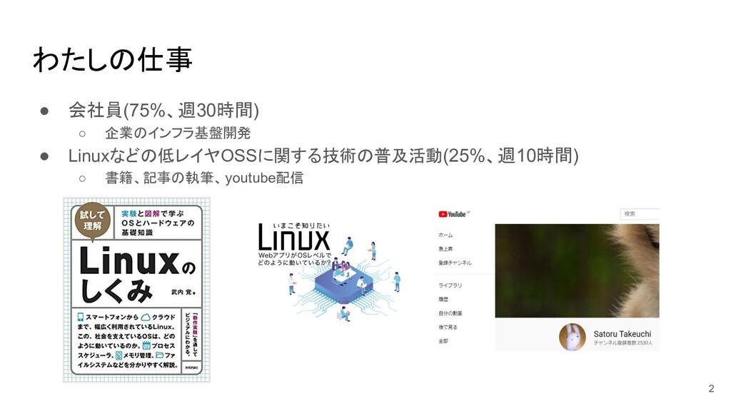 わたしの仕事 ● 会社員(75%、週30時間) ○ 企業のインフラ基盤開発 ● Linuxなど...
