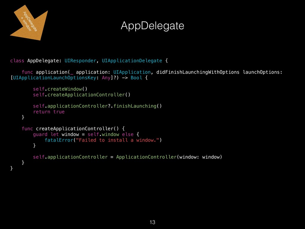 class AppDelegate: UIResponder, UIApplicationDe...