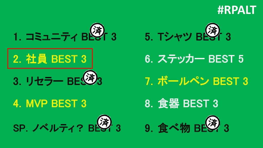 #RPALT 1.コミュニティ BEST 3 2.社員 BEST 3 3.リセラー BEST ...