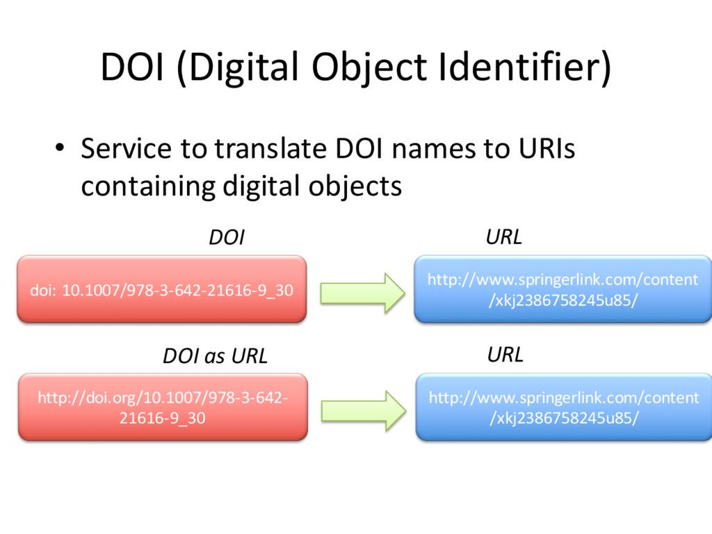 DOI (Digital Object Identifier) • Service to tr...