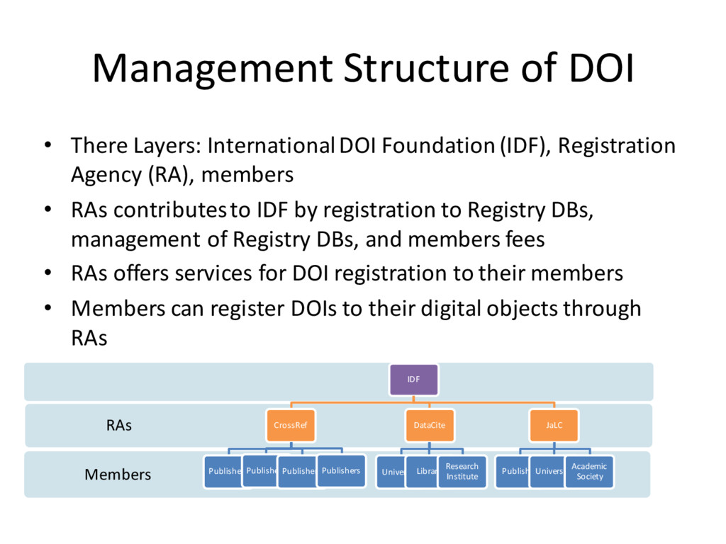 Management Structure of DOI • There Layers: Int...