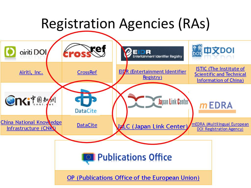 Registration Agencies (RAs) Airiti, Inc. CrossR...