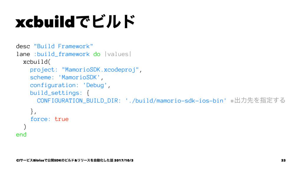 "xcbuildͰϏϧυ desc ""Build Framework"" lane :build_..."