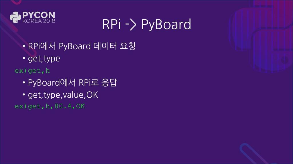 RPi -> PyBoard • RPi에서 PyBoard 데이터 요청 • get,typ...