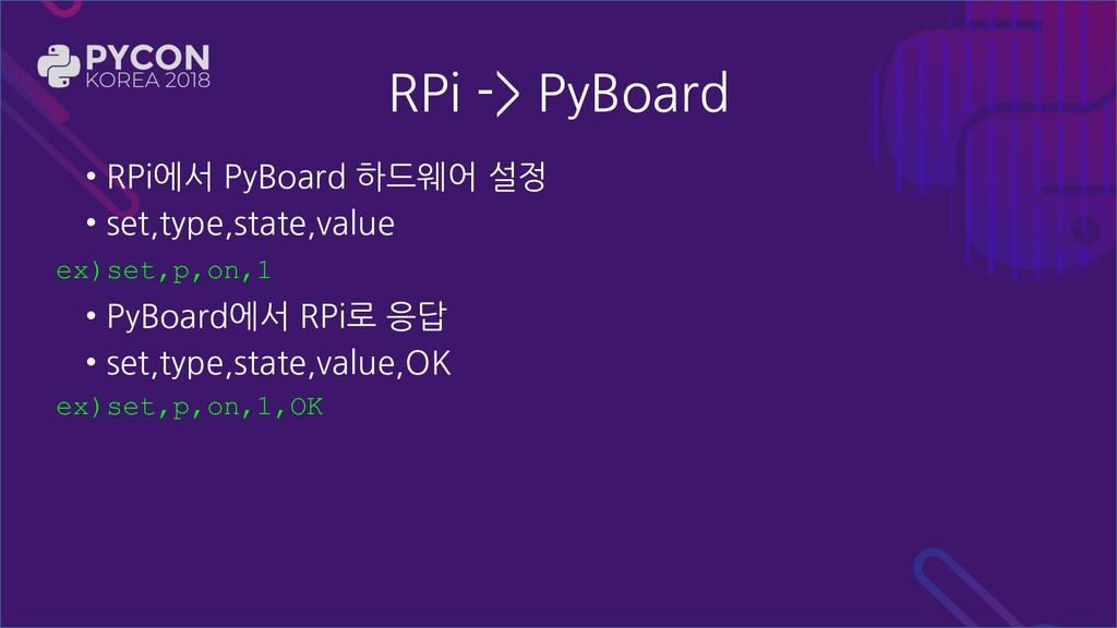 RPi -> PyBoard • RPi에서 PyBoard 하드웨어 설정 • set,ty...
