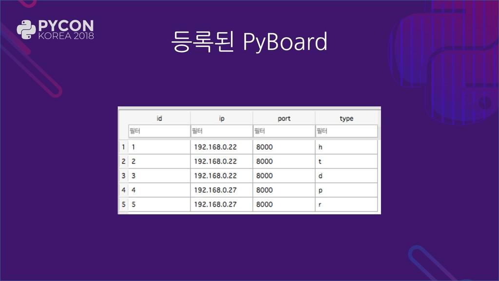 등록된 PyBoard