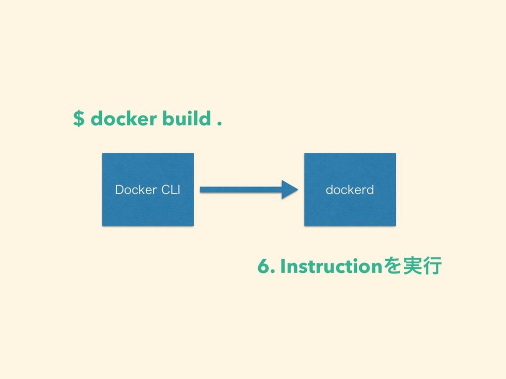 %PDLFS$-* EPDLFSE $ docker build . 6. Instruct...