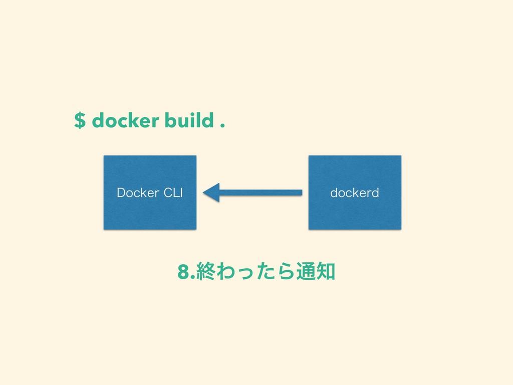 %PDLFS$-* EPDLFSE $ docker build . 8.ऴΘͬͨΒ௨