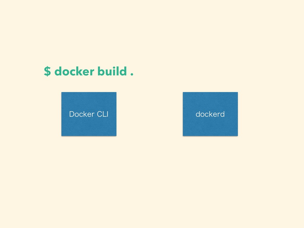 %PDLFS$-* EPDLFSE $ docker build .