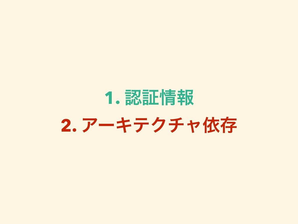 1. ূใ 2. ΞʔΩςΫνϟґଘ