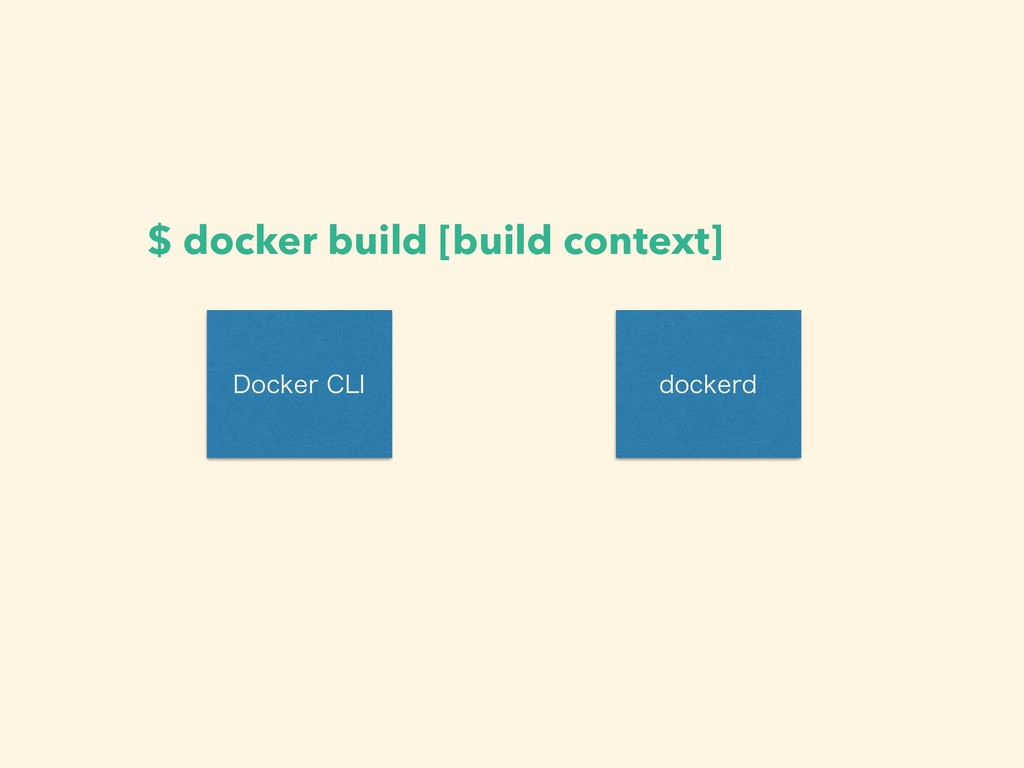 %PDLFS$-* EPDLFSE $ docker build [build contex...