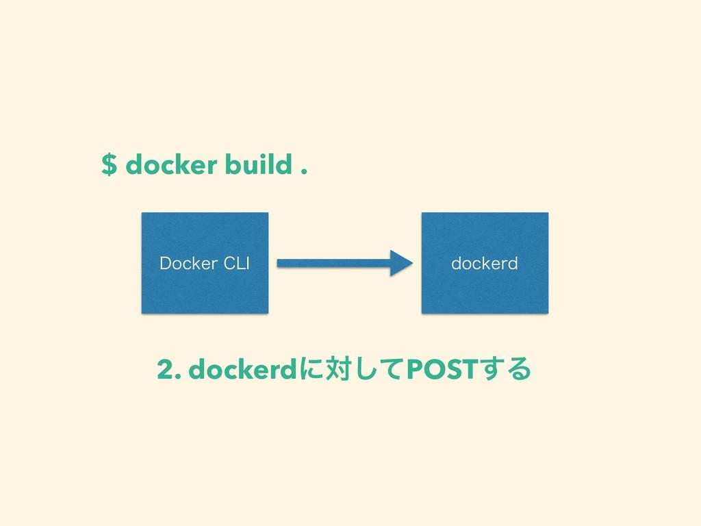 %PDLFS$-* EPDLFSE $ docker build . 2. dockerdʹ...