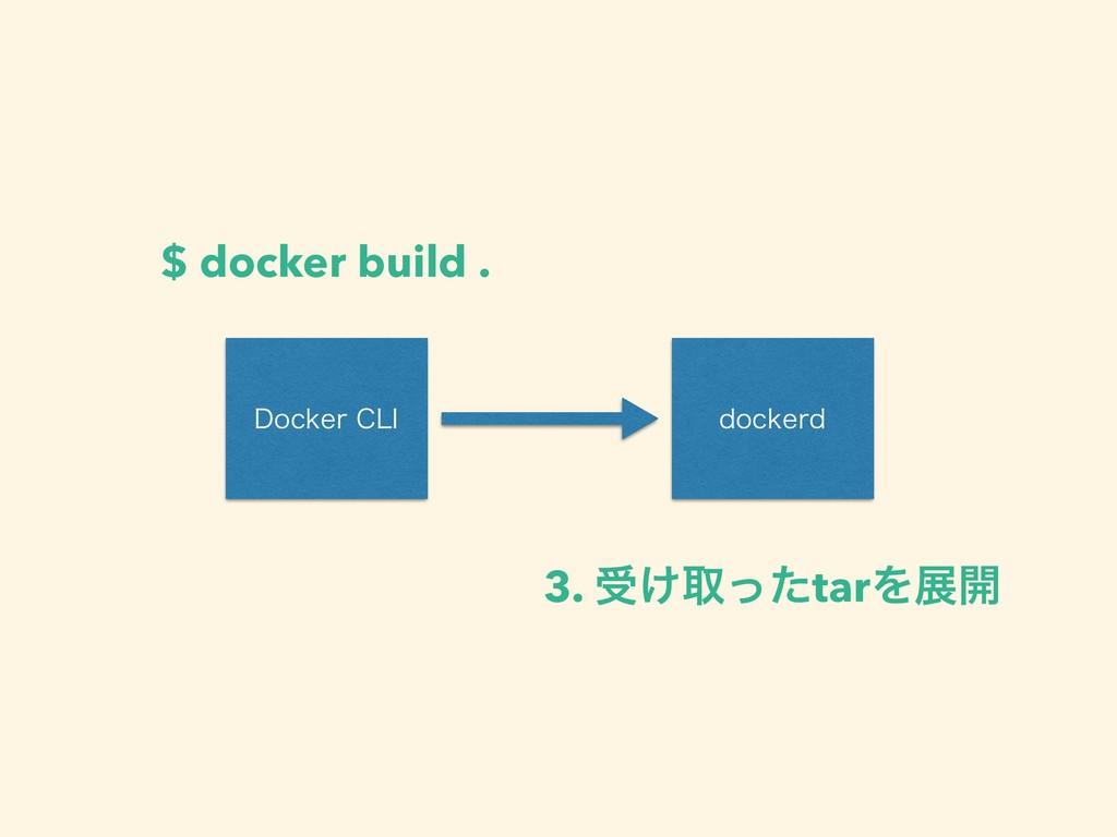 %PDLFS$-* EPDLFSE $ docker build . 3. ड͚औͬͨtar...