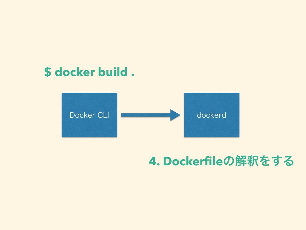 %PDLFS$-* EPDLFSE $ docker build . 4. Dockerfil...