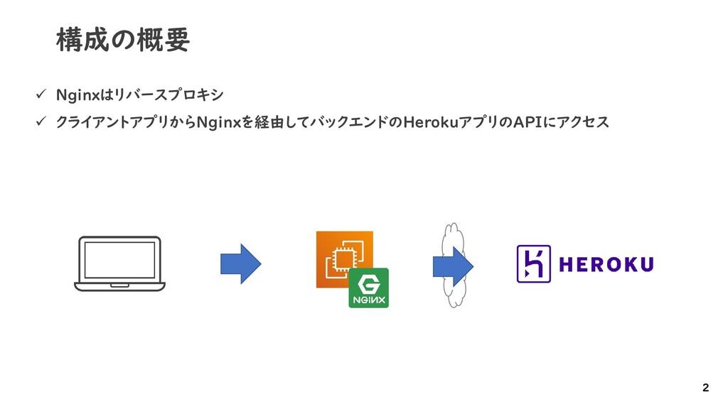 構成の概要 ✓ Nginxはリバースプロキシ ✓ クライアントアプリからNginxを経由してバ...