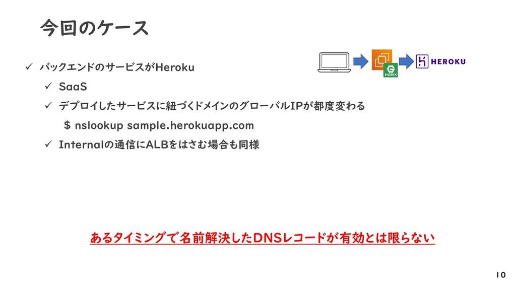 今回のケース ✓ バックエンドのサービスがHeroku ✓ SaaS ✓ デプロイしたサービス...