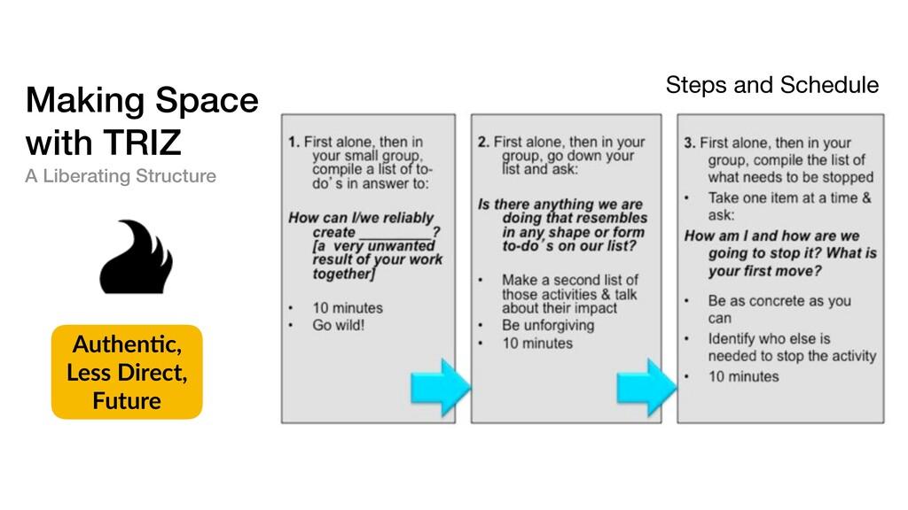 Steps and Schedule Authen0c, Less Direct, Futur...