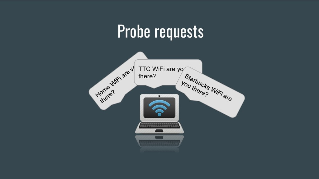 Probe requests Hom e W iFi are you there? TTC W...