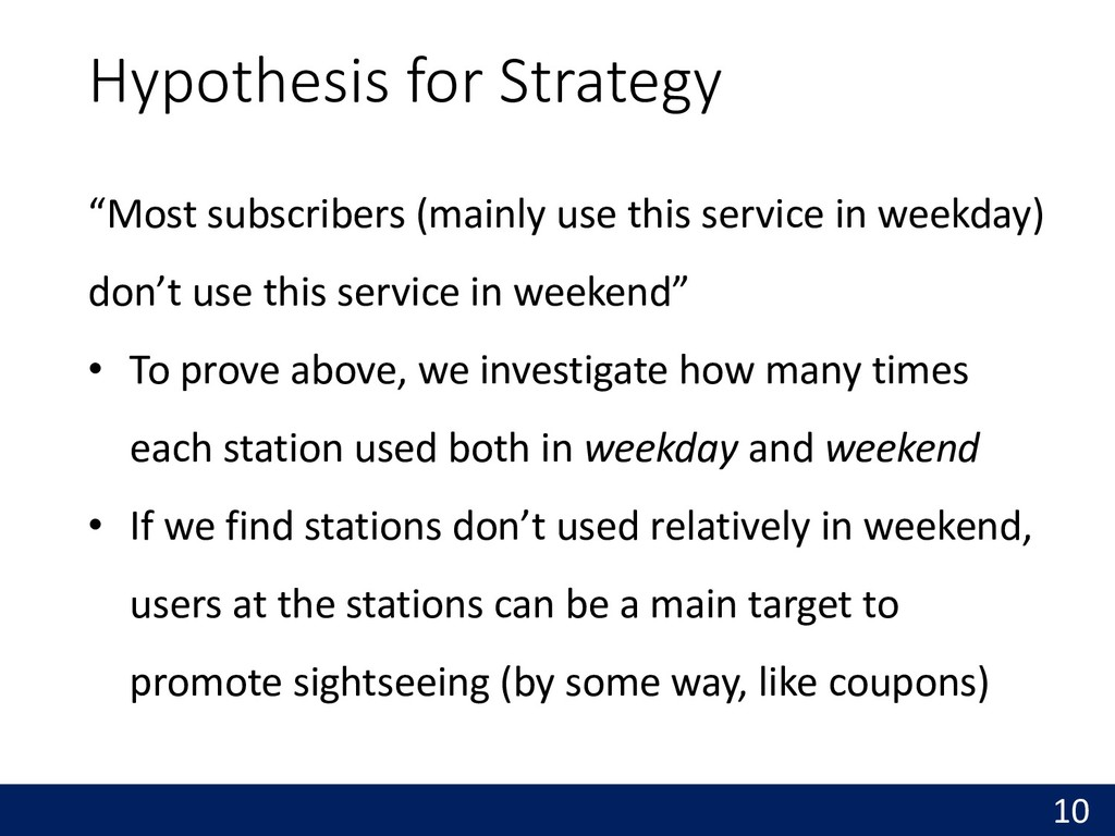 """Hypothesis for Strategy 10 """"Most subscribers (m..."""