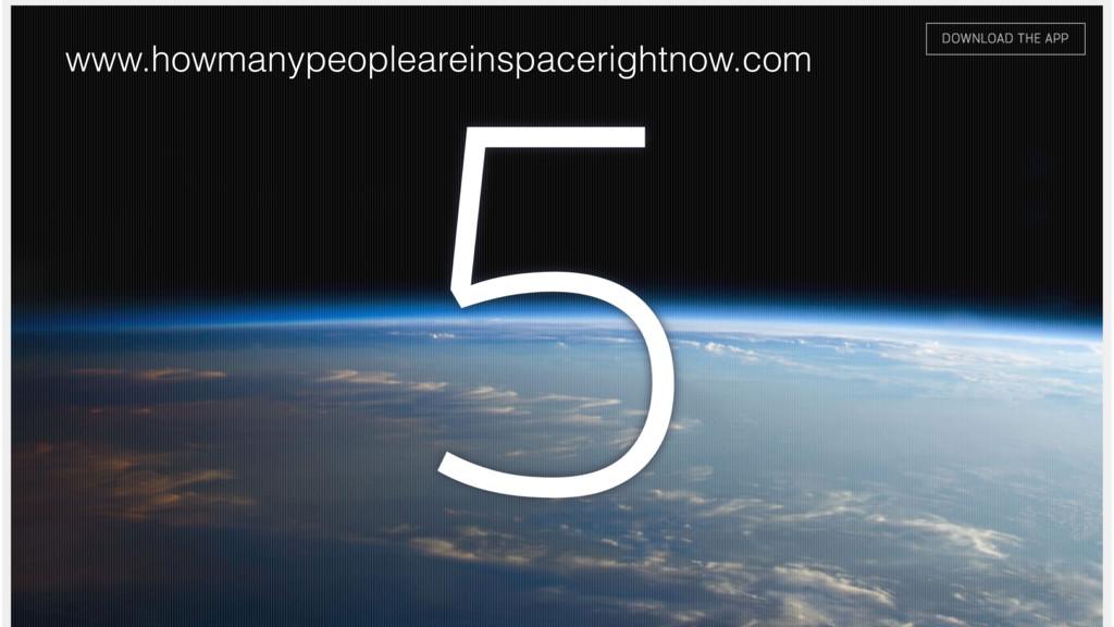 www.howmanypeopleareinspacerightnow.com