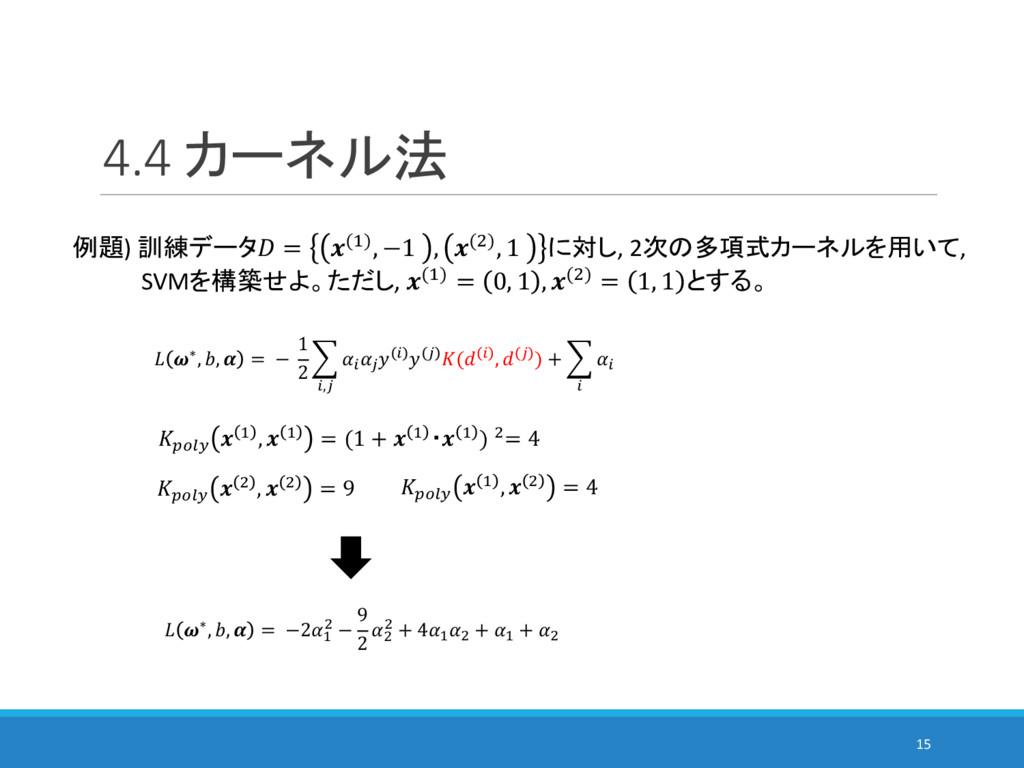 4.4 カーネル法 15 例題) 訓練データ = (%), −1 , ()), 1 に対し, ...