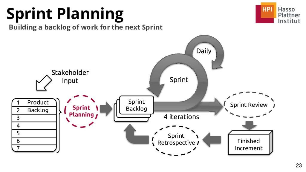 Sprint Planning 23 1 2 3 4 5 6 7 Sprint Plannin...