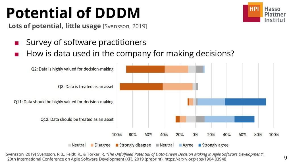 Potential of DDDM 9 Lots of potential, little u...