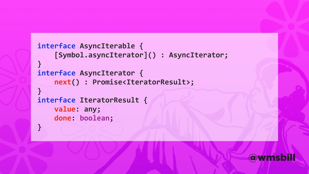 interface AsyncIterable { [Symbol.asyncIterator...