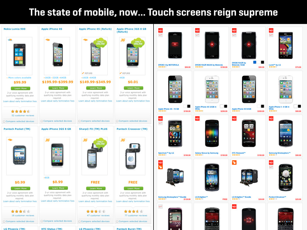 The state of mobile, now… Touch screens reign s...