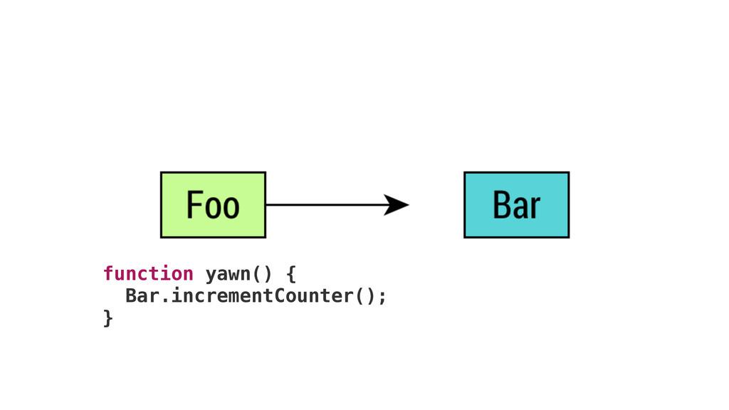 function yawn() { Bar.incrementCounter(); }