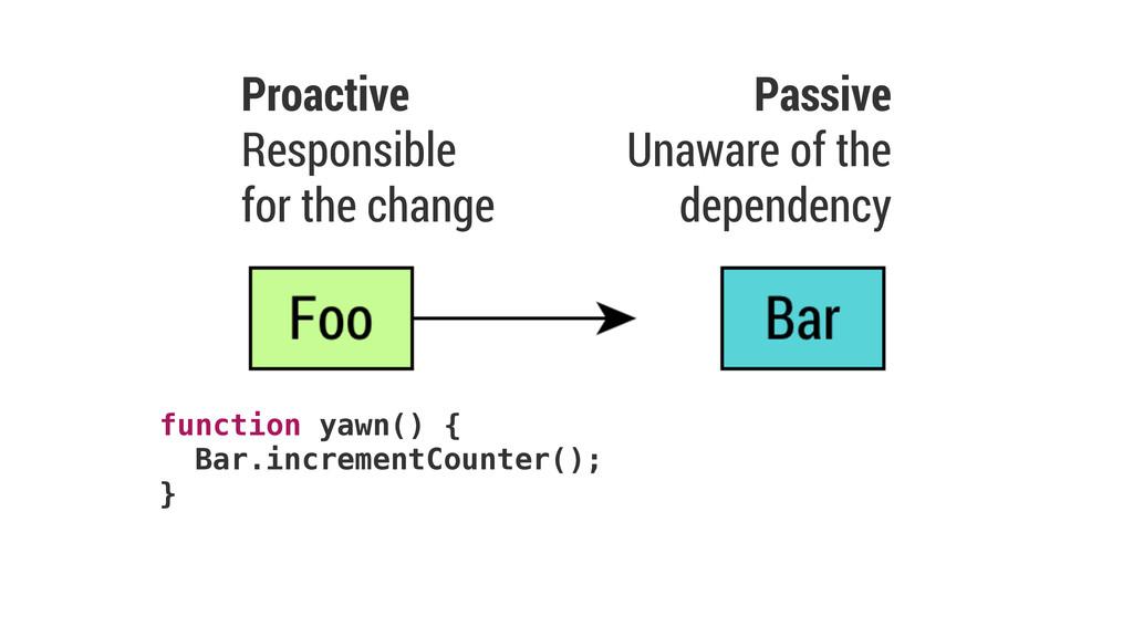 function yawn() { Bar.incrementCounter(); } Pro...
