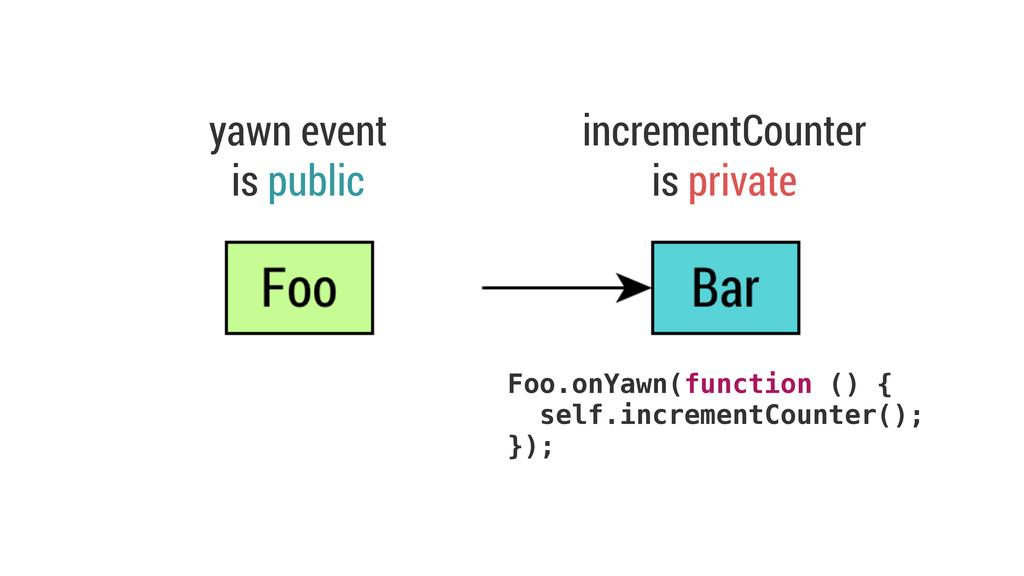 Foo.onYawn(function () { self.incrementCounter(...