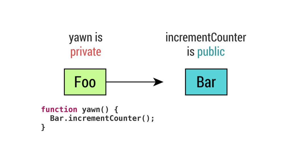 function yawn() { Bar.incrementCounter(); } yaw...