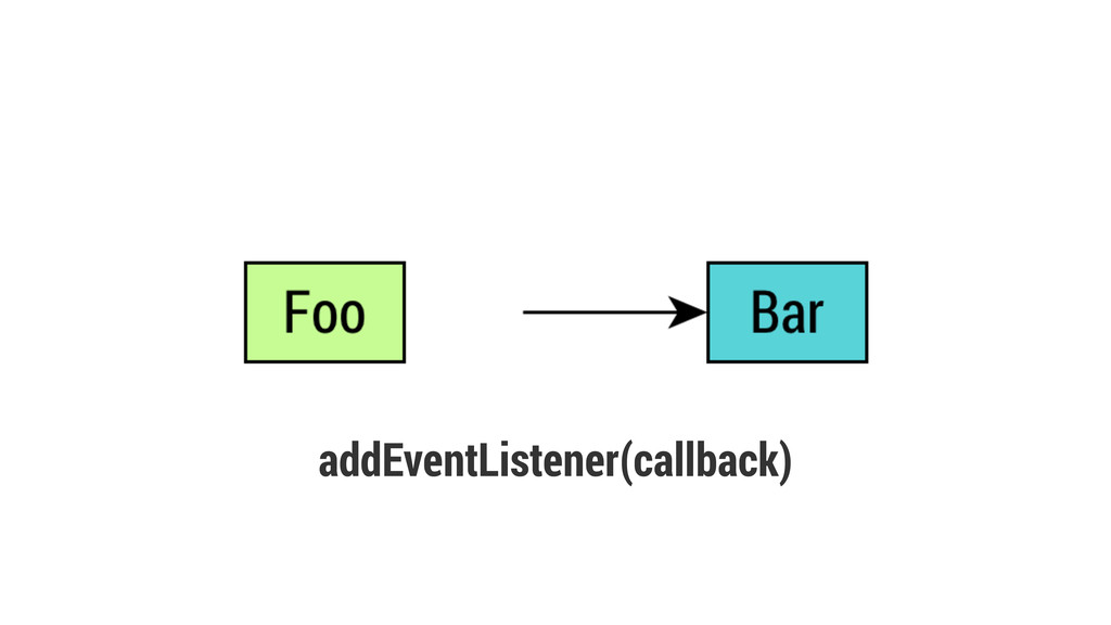 addEventListener(callback)