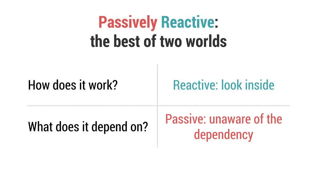 How does it work? Reactive: look inside What do...