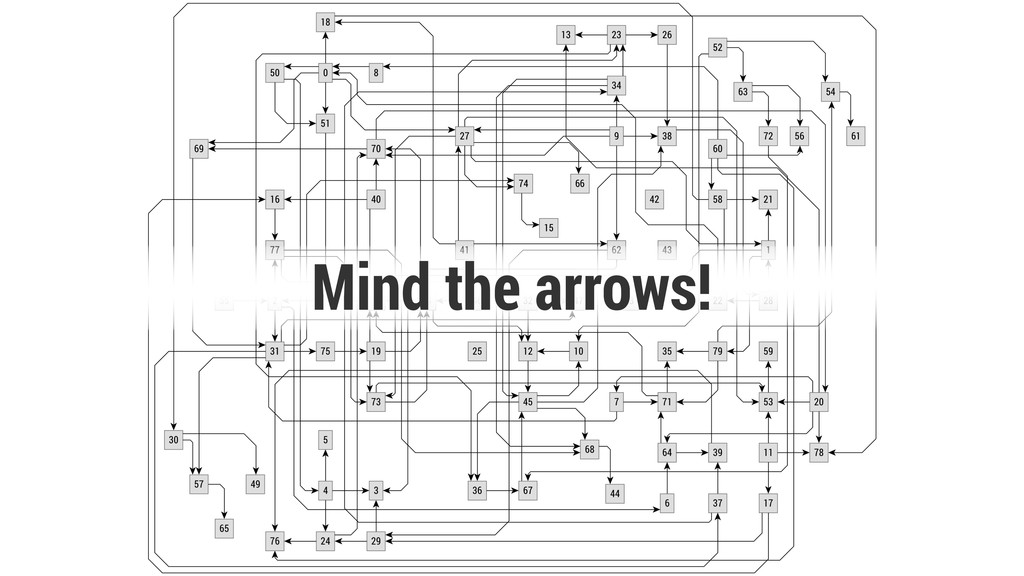 Mind the arrows!