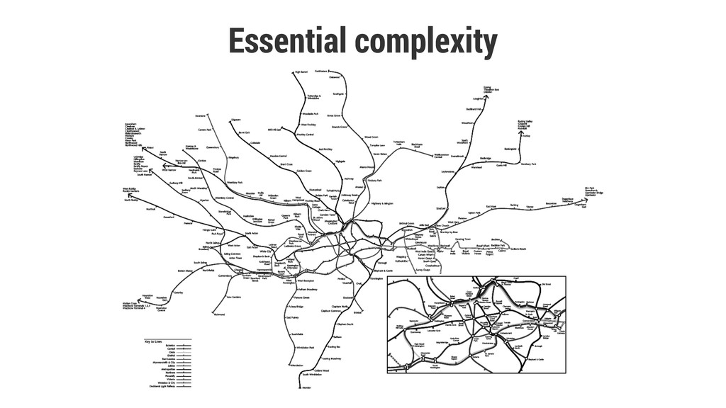 Essential complexity