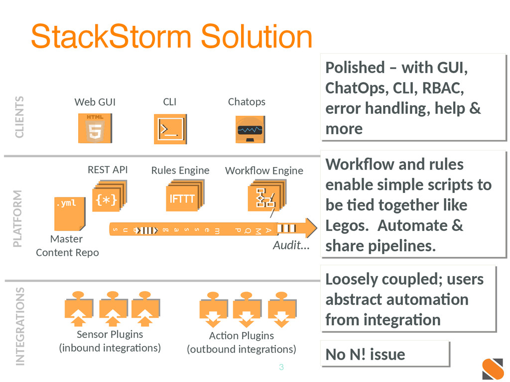 StackStorm Solution 3 Master Content Repo PLATF...