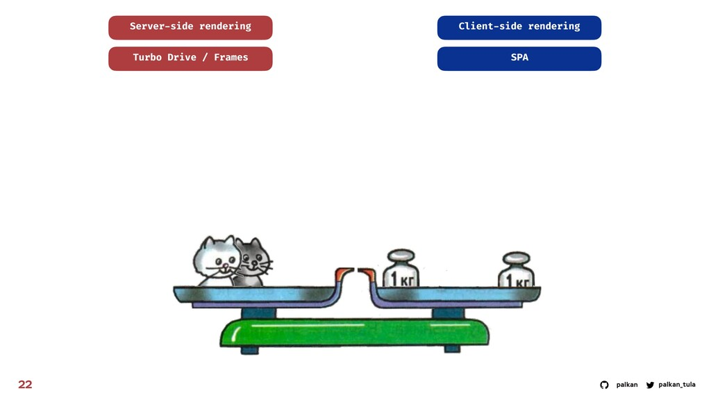 palkan_tula palkan 22 Client-side rendering Ser...