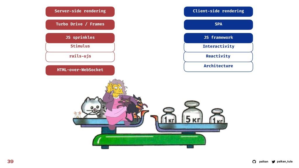 palkan_tula palkan Architecture Reactivity rail...