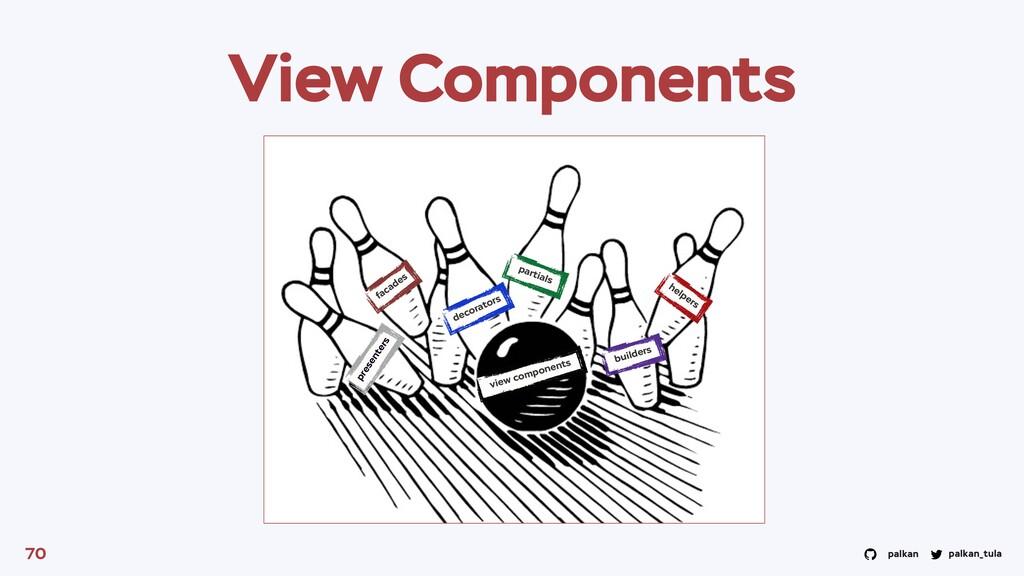 palkan_tula palkan View Components 70 partials ...