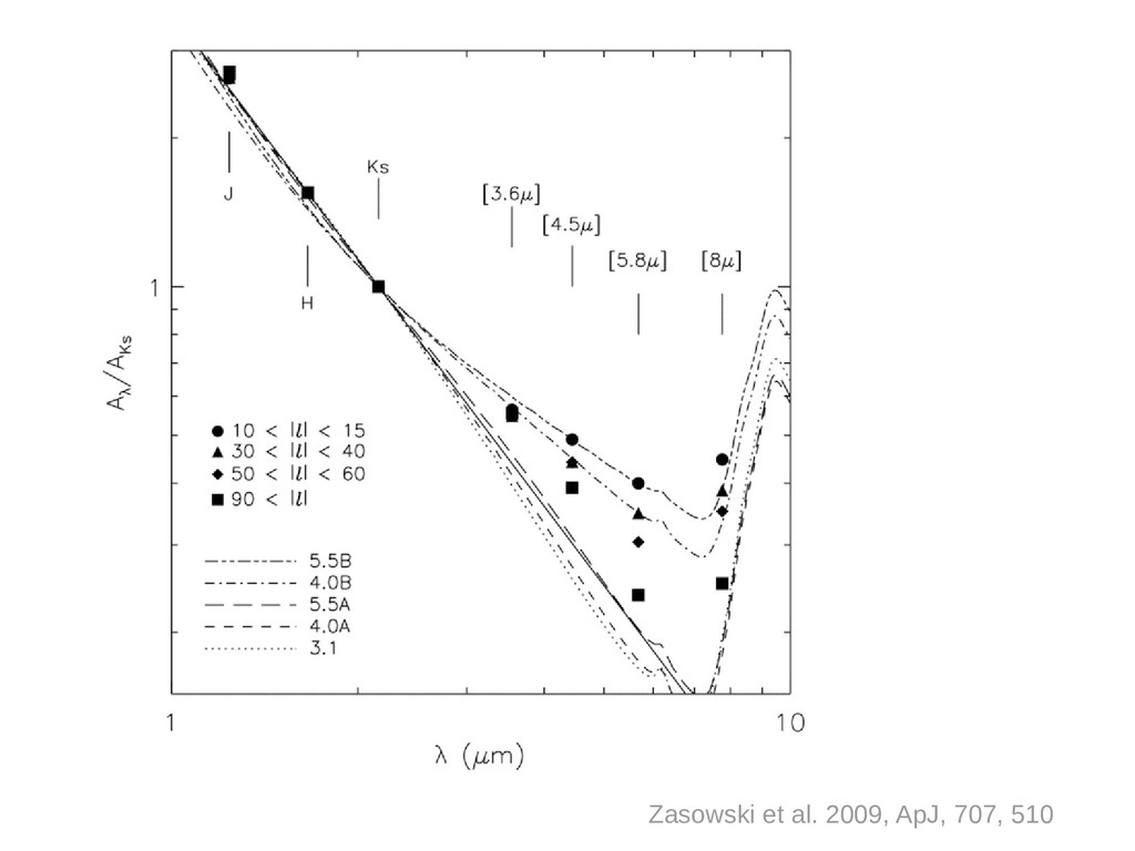Zasowski et al. 2009, ApJ, 707, 510